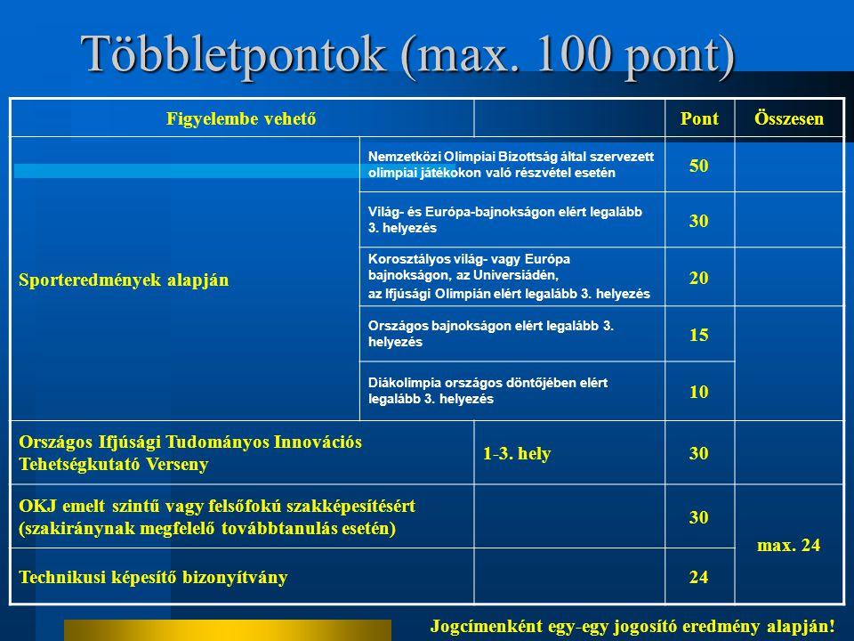 Többletpontok (max. 100 pont)