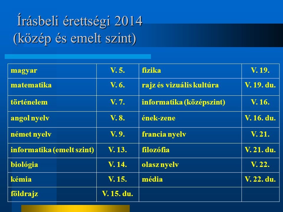 Írásbeli érettségi 2014 (közép és emelt szint)