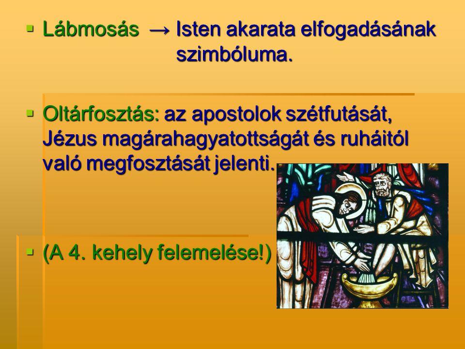 Lábmosás → Isten akarata elfogadásának szimbóluma.