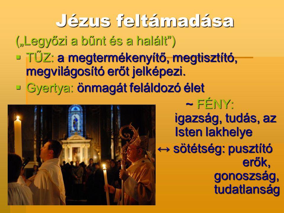 """Jézus feltámadása (""""Legyőzi a bűnt és a halált )"""