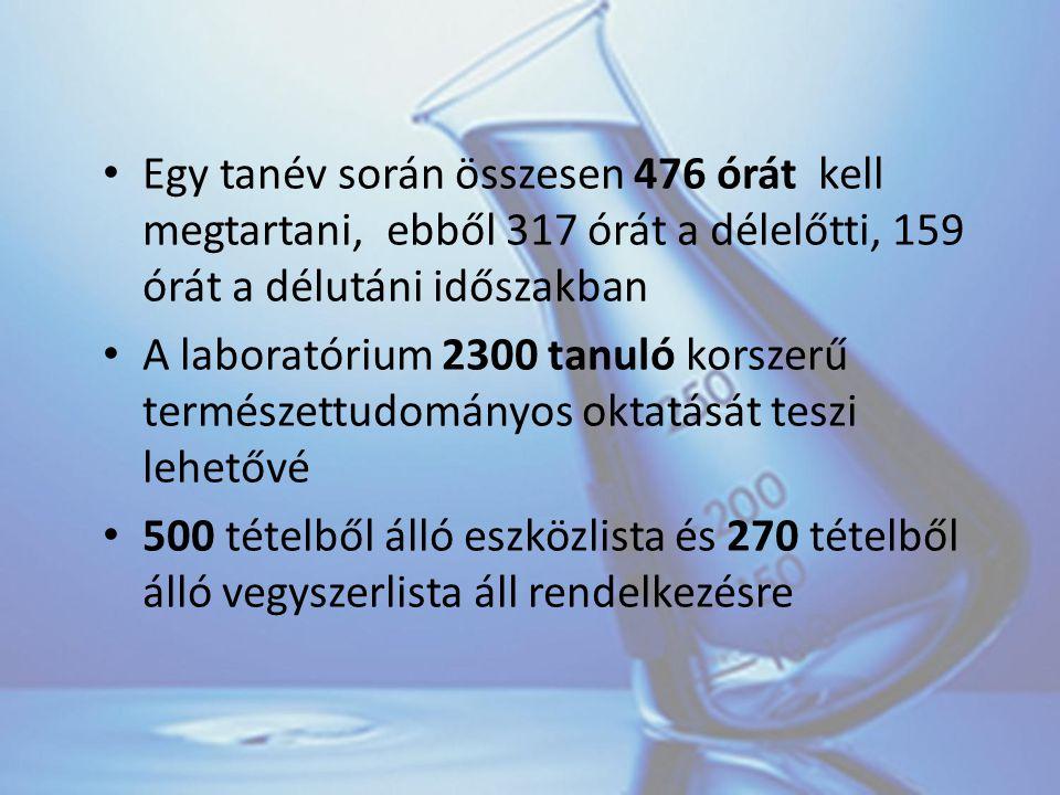 Egy tanév során összesen 476 órát kell megtartani, ebből 317 órát a délelőtti, 159 órát a délutáni időszakban