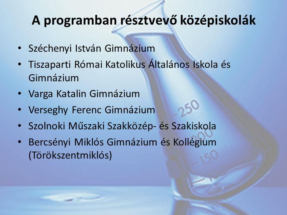 A programban résztvevő középiskolák