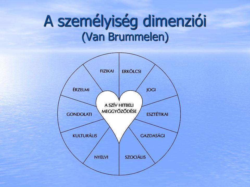 A személyiség dimenziói (Van Brummelen)