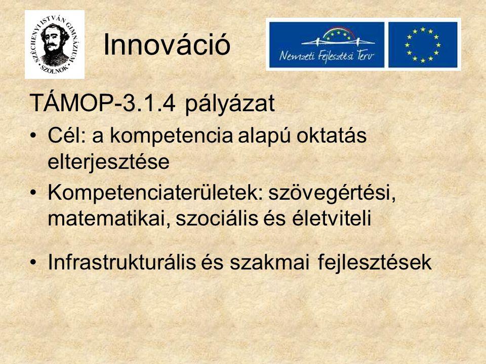 Innováció TÁMOP-3.1.4 pályázat