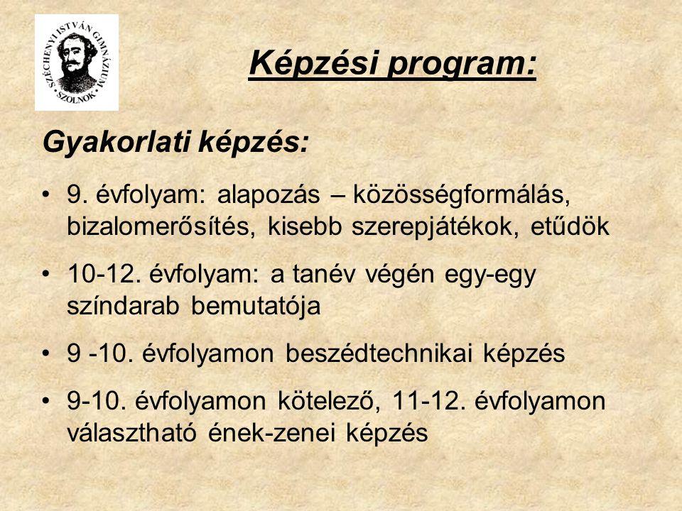 Képzési program: Gyakorlati képzés: