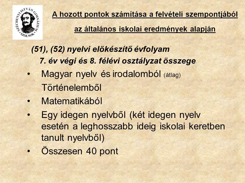 Magyar nyelv és irodalomból (átlag) Matematikából