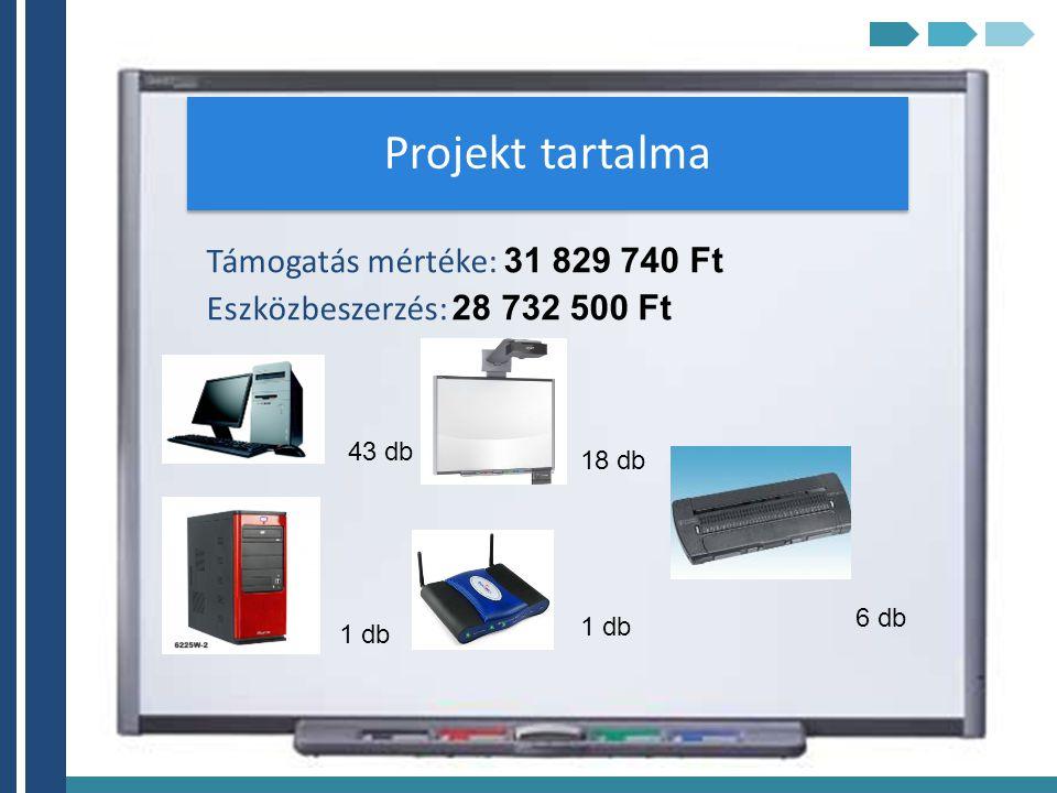 Projekt tartalma Támogatás mértéke: 31 829 740 Ft