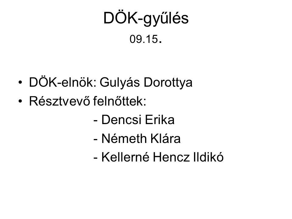DÖK-gyűlés 09.15. DÖK-elnök: Gulyás Dorottya Résztvevő felnőttek: