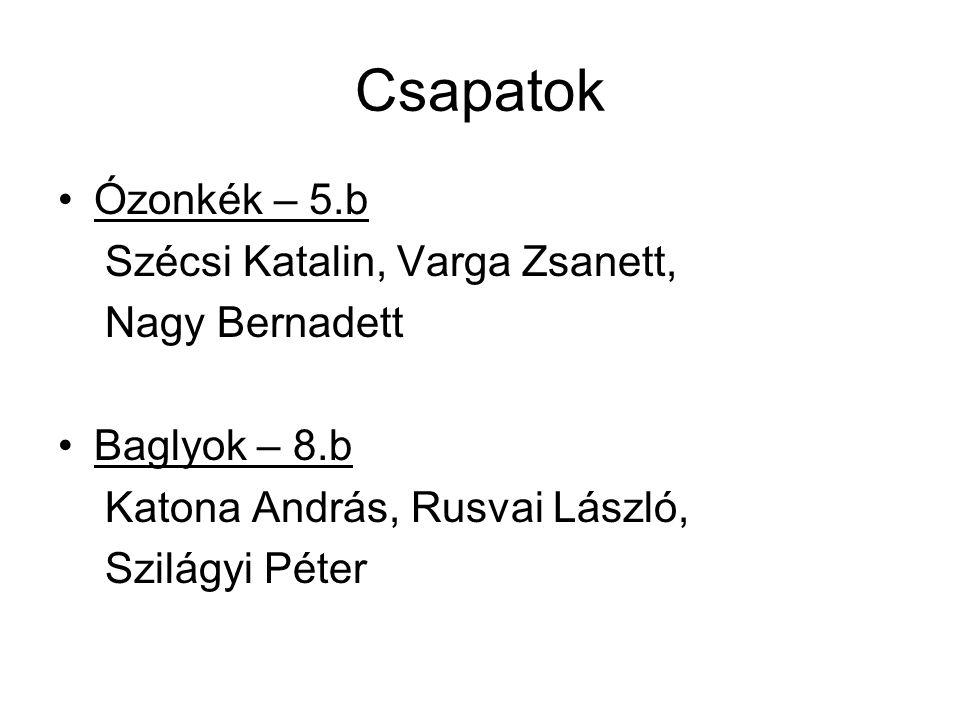 Csapatok Ózonkék – 5.b Szécsi Katalin, Varga Zsanett, Nagy Bernadett