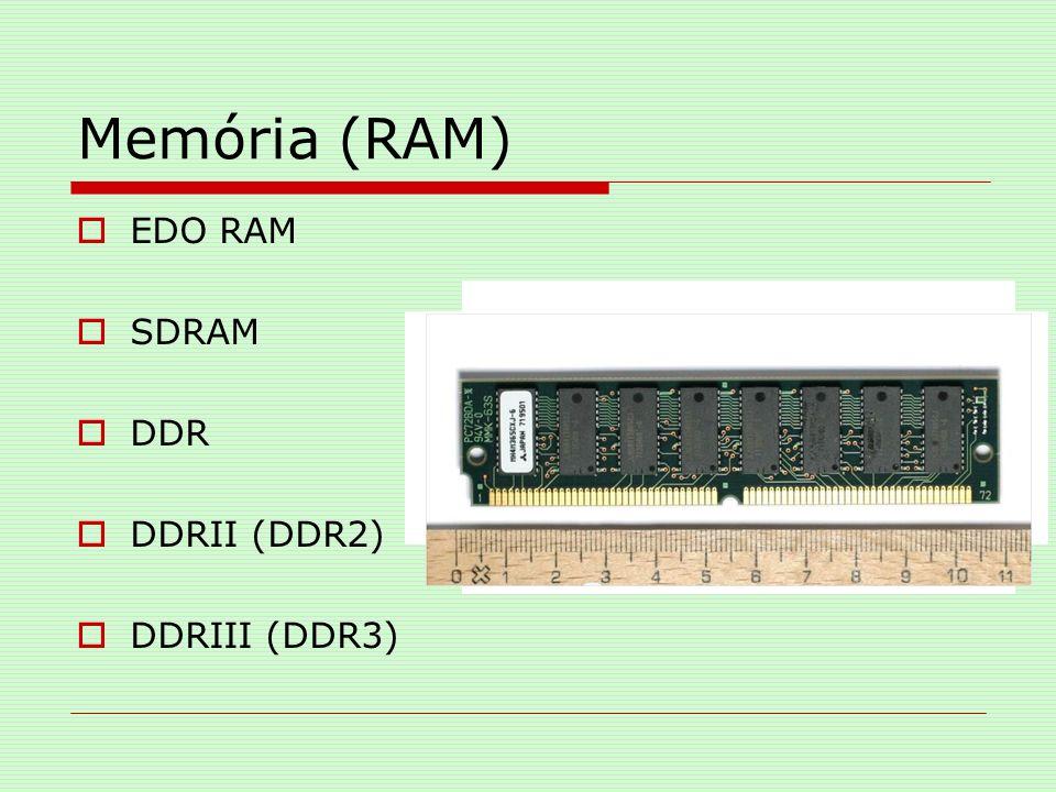 Memória (RAM) EDO RAM SDRAM DDR DDRII (DDR2) DDRIII (DDR3)