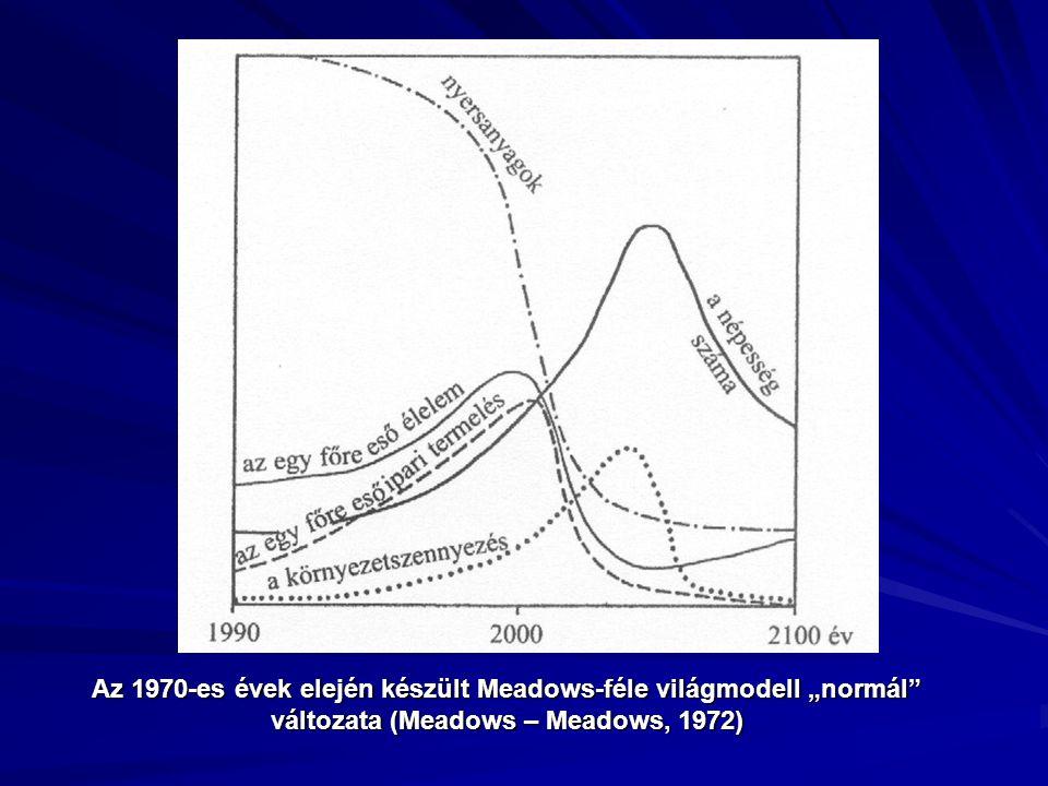 """Az 1970-es évek elején készült Meadows-féle világmodell """"normál változata (Meadows – Meadows, 1972)"""