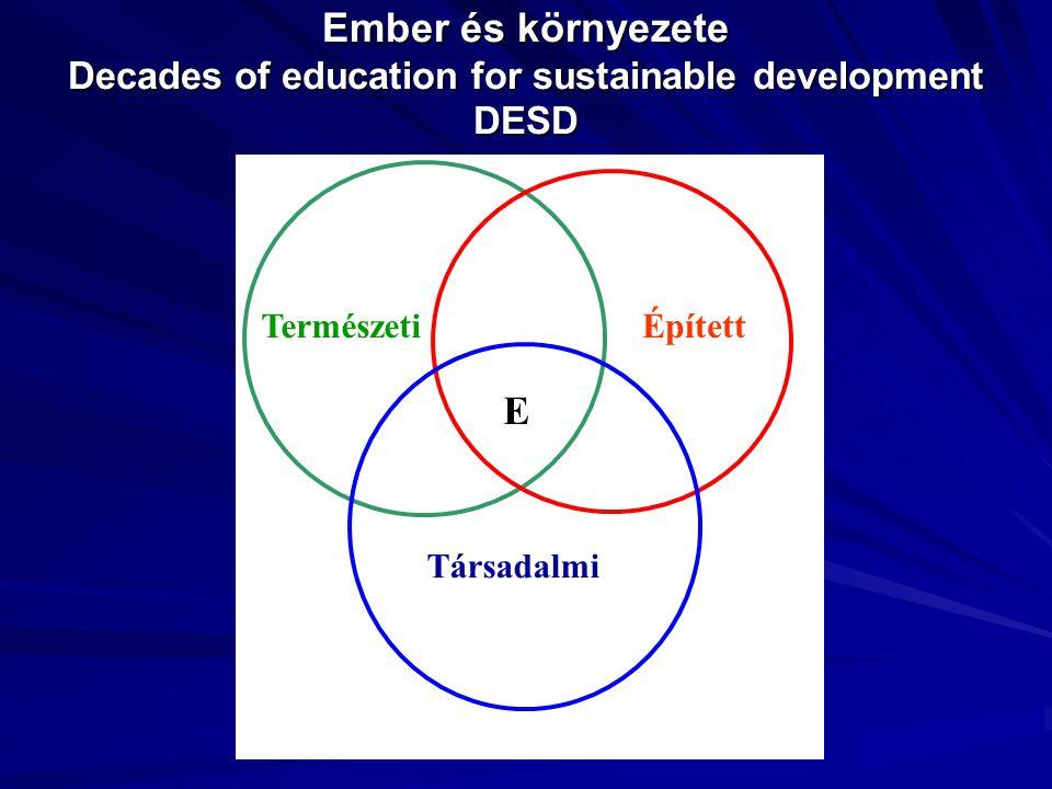 Ember és környezete Decades of education for sustainable development DESD