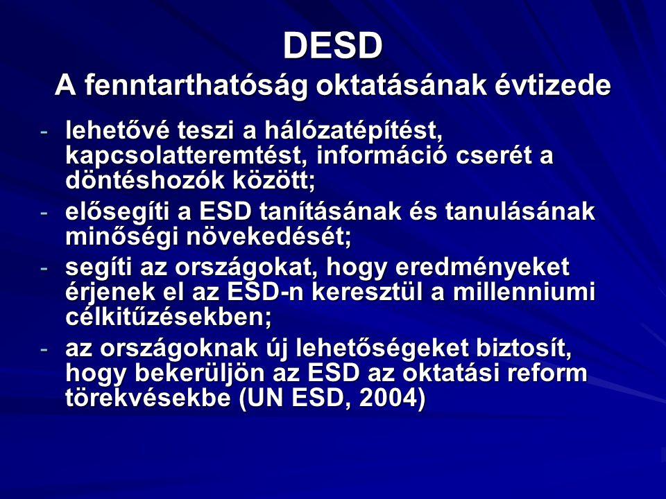 DESD A fenntarthatóság oktatásának évtizede
