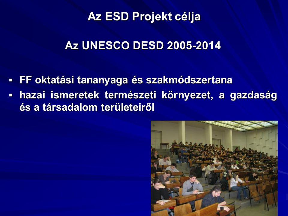 Az ESD Projekt célja Az UNESCO DESD 2005-2014