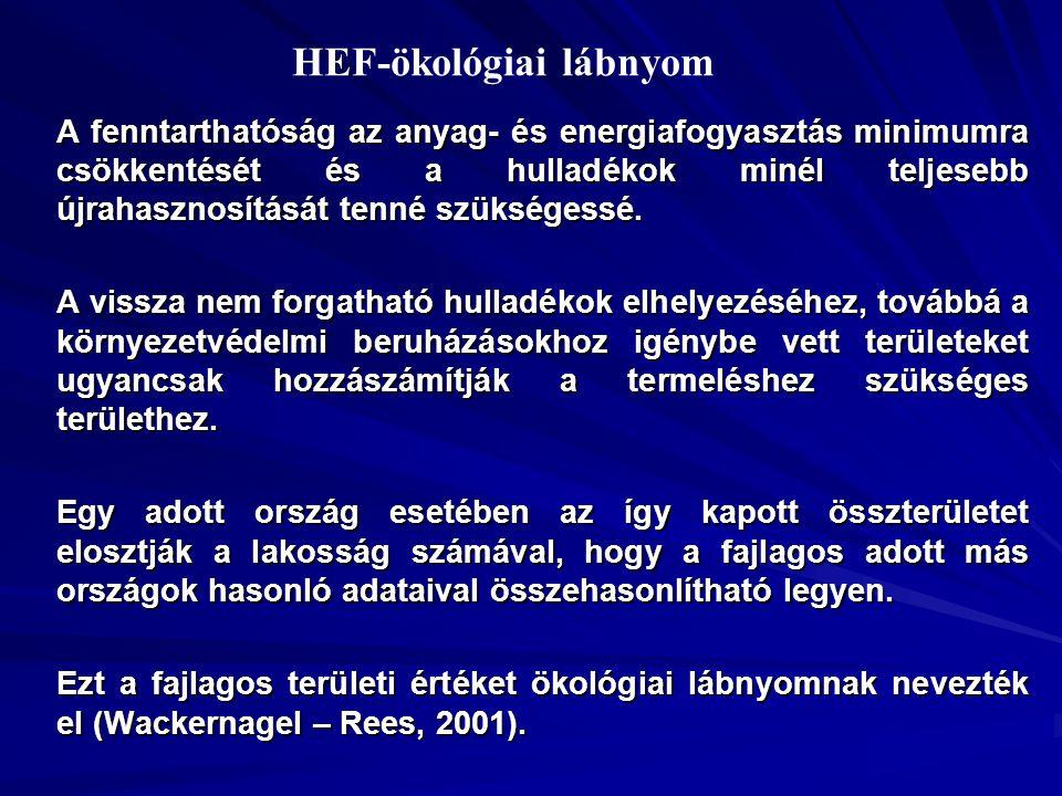 HEF-ökológiai lábnyom