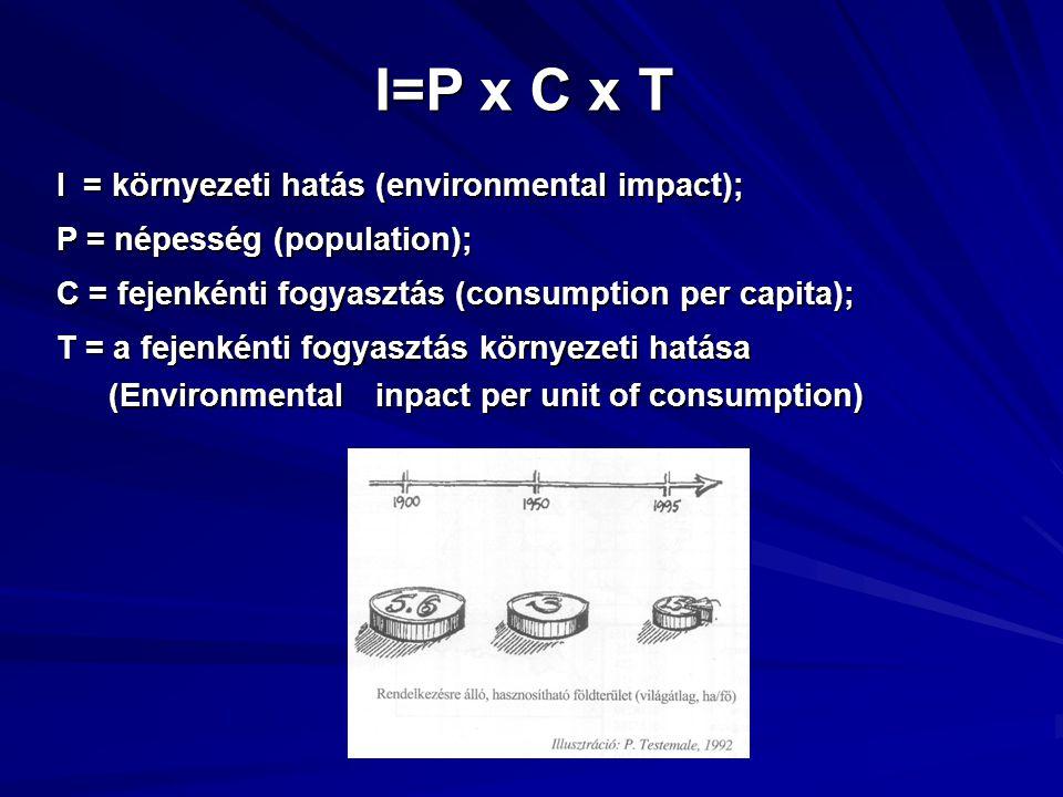 I=P x C x T I = környezeti hatás (environmental impact);