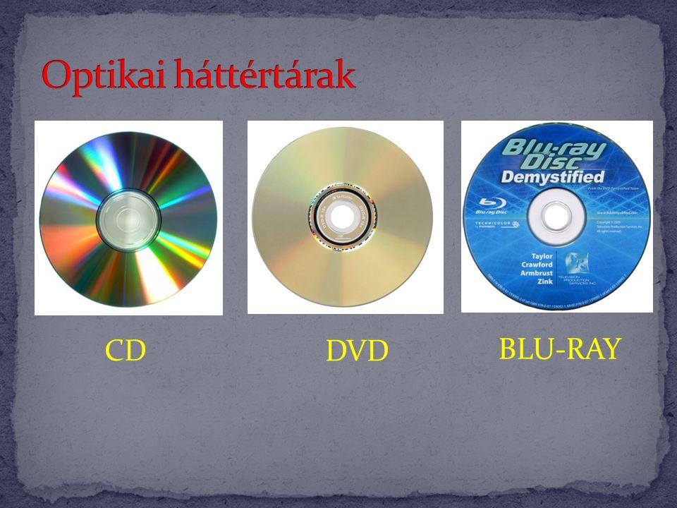 Optikai háttértárak CD DVD BLU-RAY