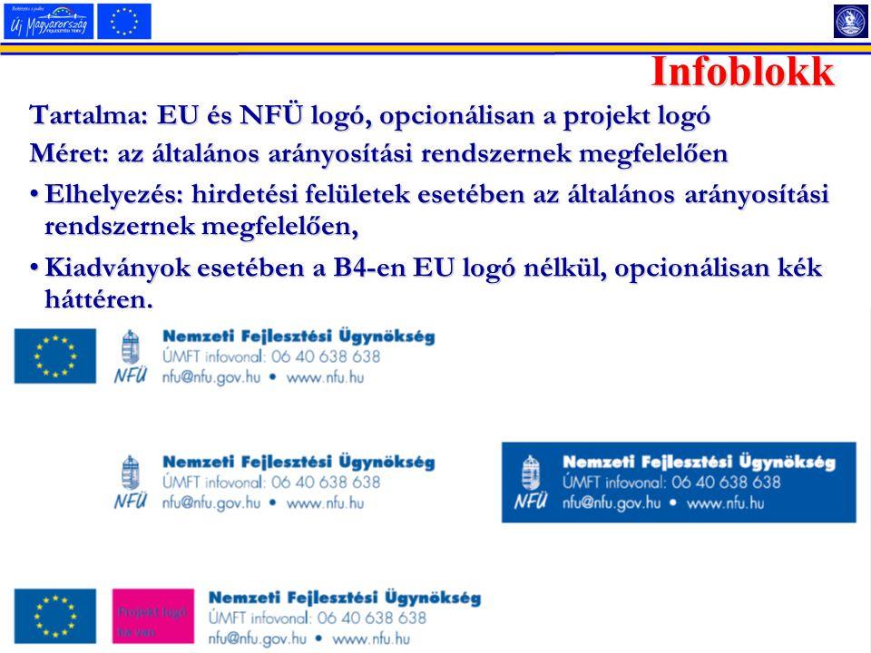 Infoblokk Tartalma: EU és NFÜ logó, opcionálisan a projekt logó