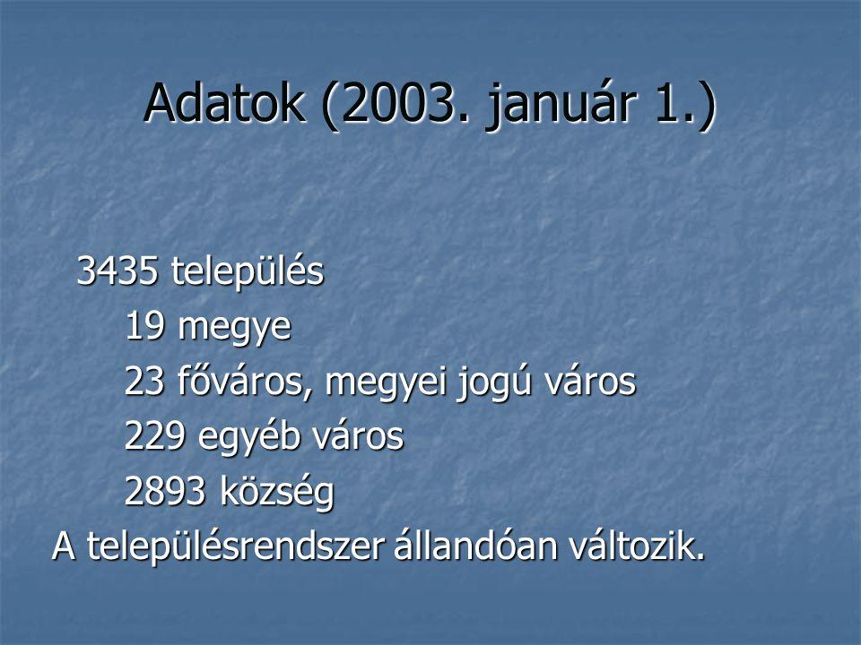 Adatok (2003. január 1.) 3435 település 19 megye