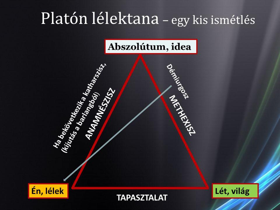 Platón lélektana – egy kis ismétlés