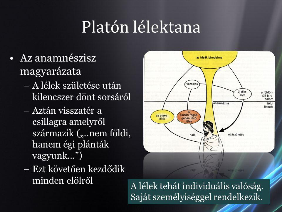 Platón lélektana Az anamnészisz magyarázata