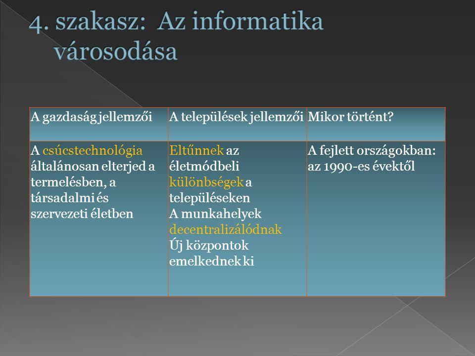 4. szakasz: Az informatika városodása
