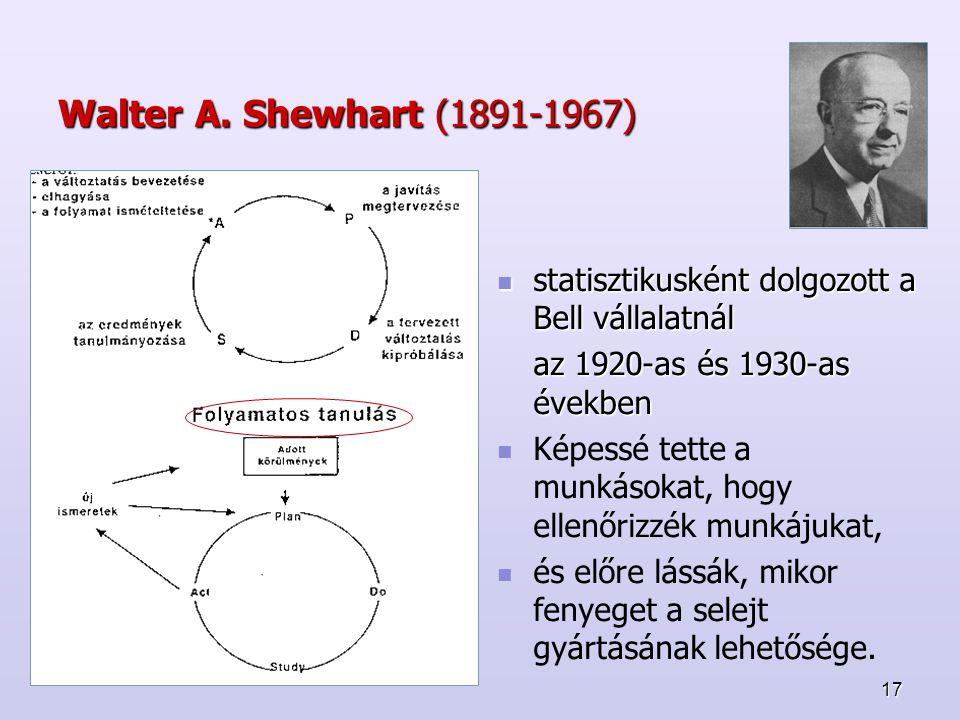 Walter A. Shewhart (1891-1967) statisztikusként dolgozott a Bell vállalatnál. az 1920-as és 1930-as években.