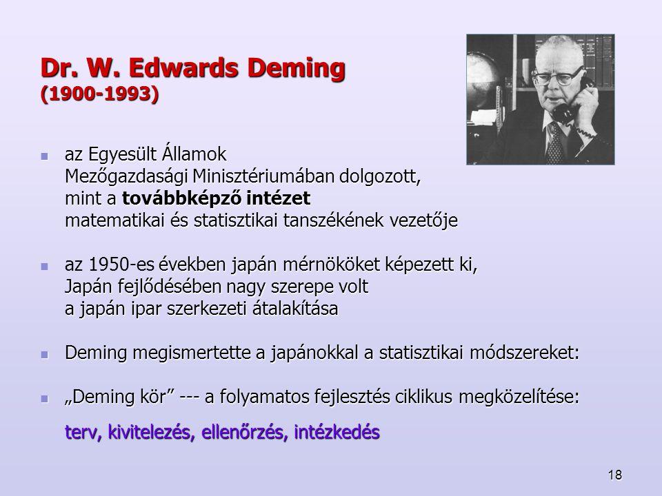 Dr. W. Edwards Deming (1900-1993) az Egyesült Államok