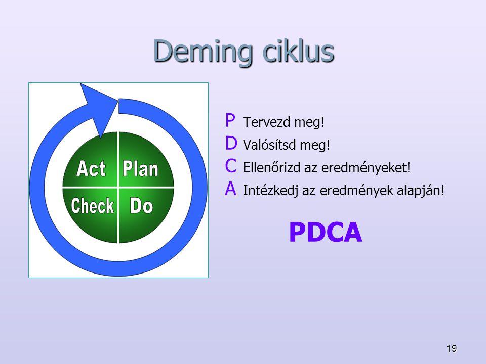 Deming ciklus PDCA P Tervezd meg! D Valósítsd meg!
