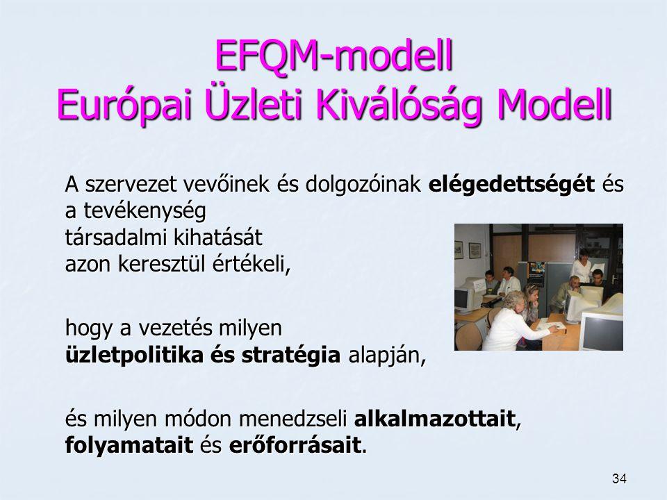 EFQM-modell Európai Üzleti Kiválóság Modell