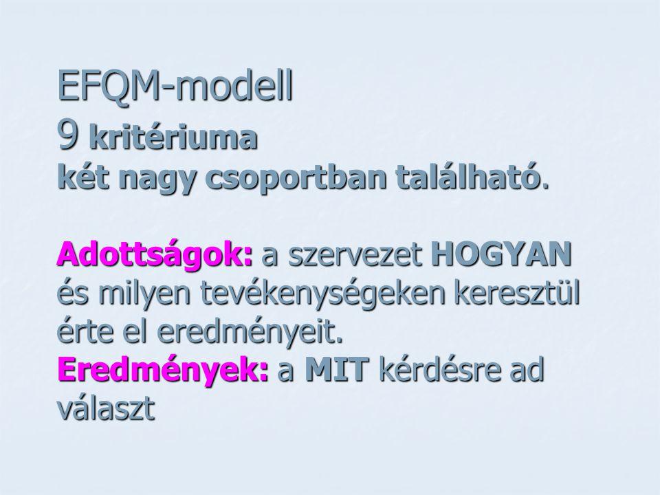 EFQM-modell 9 kritériuma két nagy csoportban található