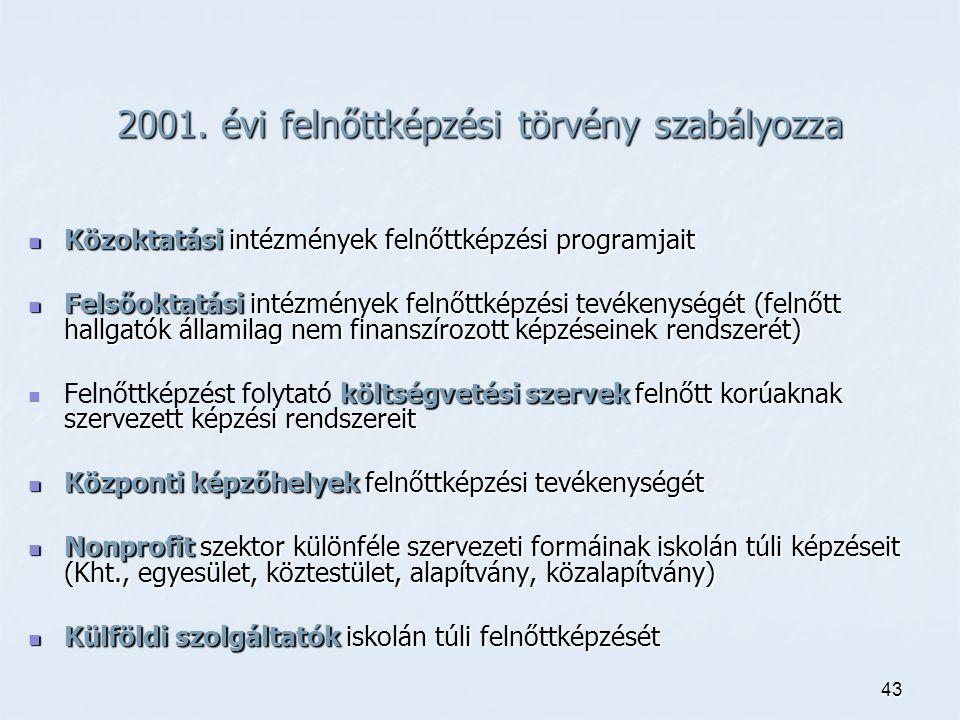 2001. évi felnőttképzési törvény szabályozza
