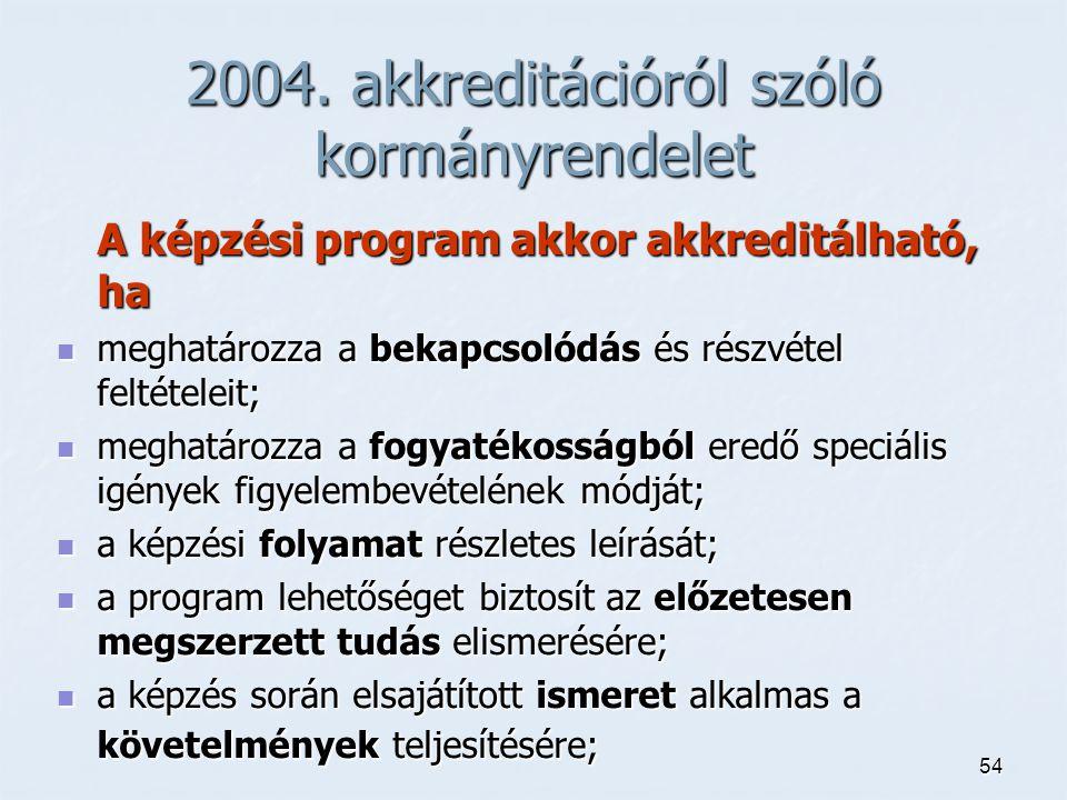2004. akkreditációról szóló kormányrendelet