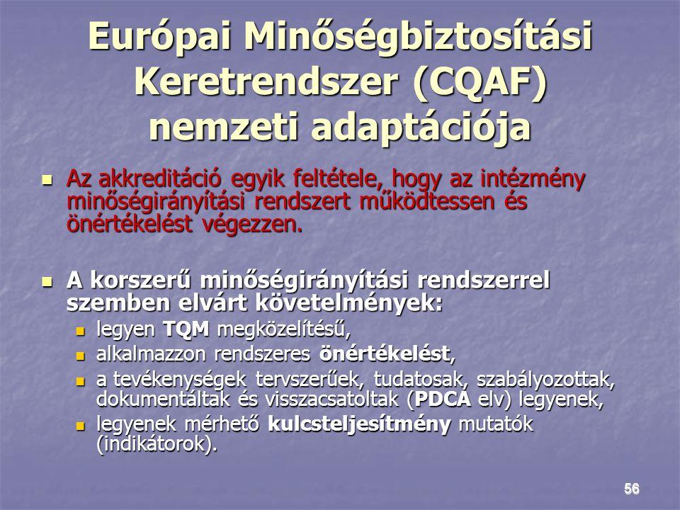 Európai Minőségbiztosítási Keretrendszer (CQAF) nemzeti adaptációja
