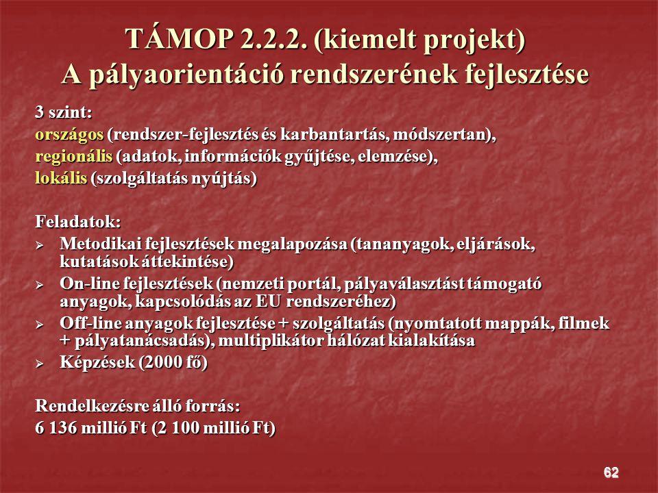 TÁMOP 2.2.2. (kiemelt projekt) A pályaorientáció rendszerének fejlesztése