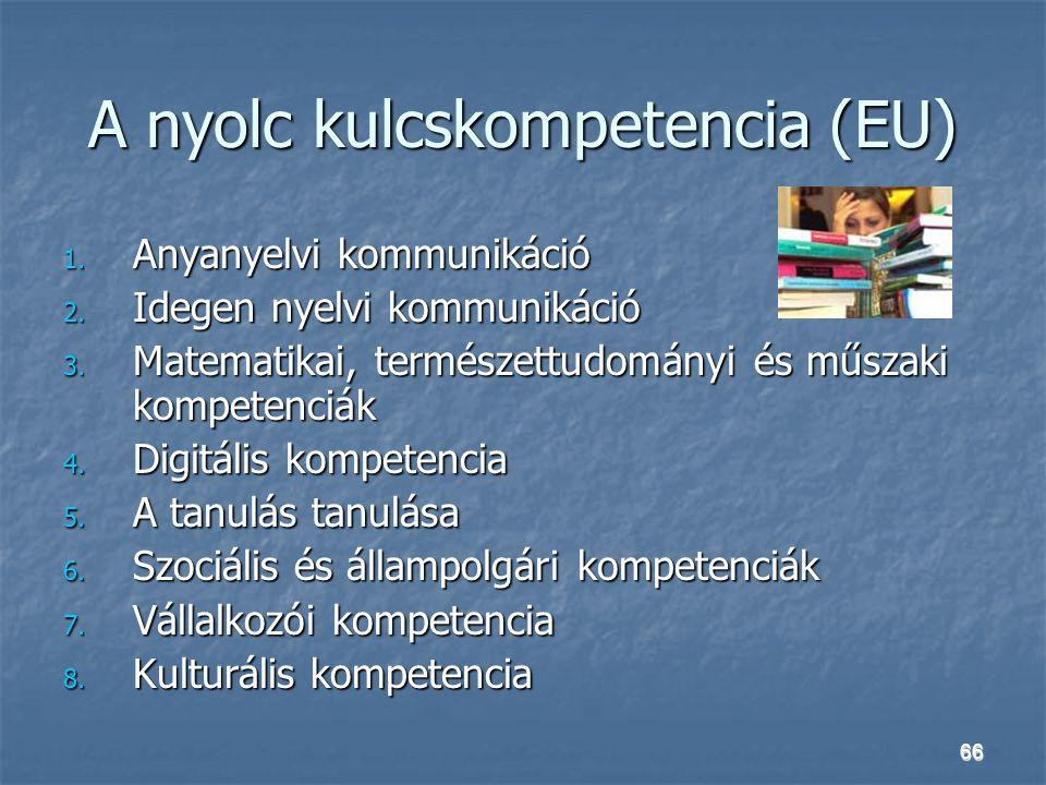 A nyolc kulcskompetencia (EU)