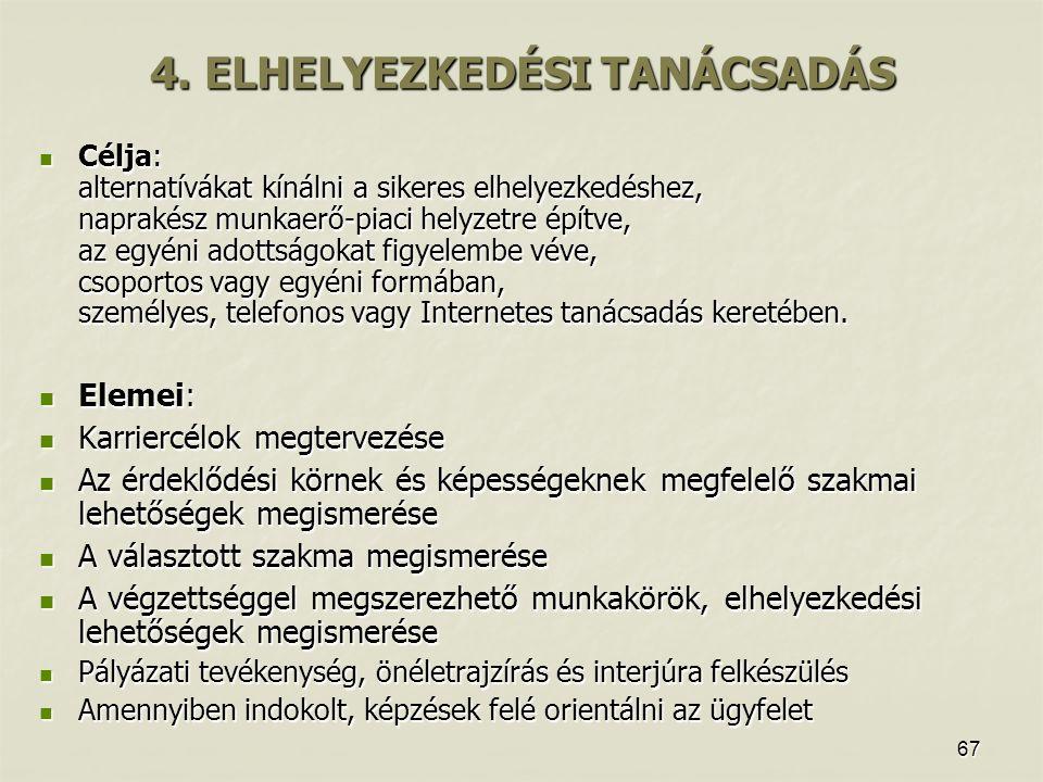 4. ELHELYEZKEDÉSI TANÁCSADÁS