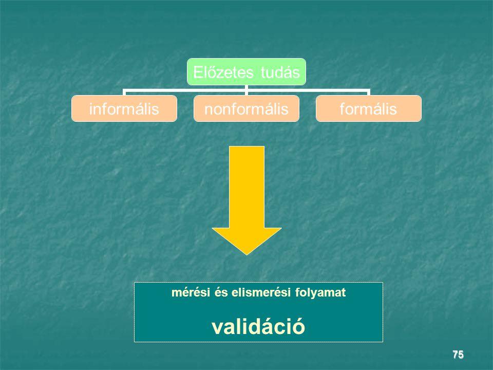 mérési és elismerési folyamat