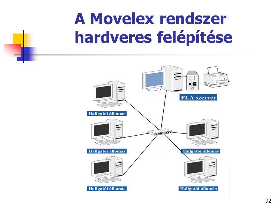 A Movelex rendszer hardveres felépítése