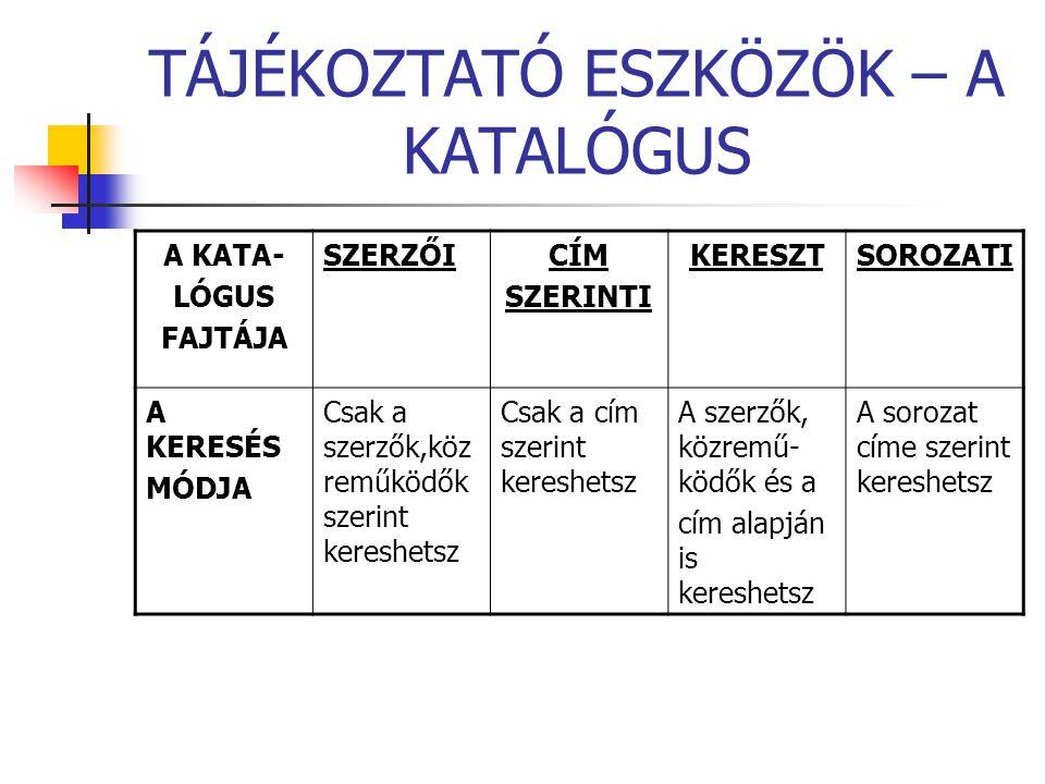 TÁJÉKOZTATÓ ESZKÖZÖK – A KATALÓGUS