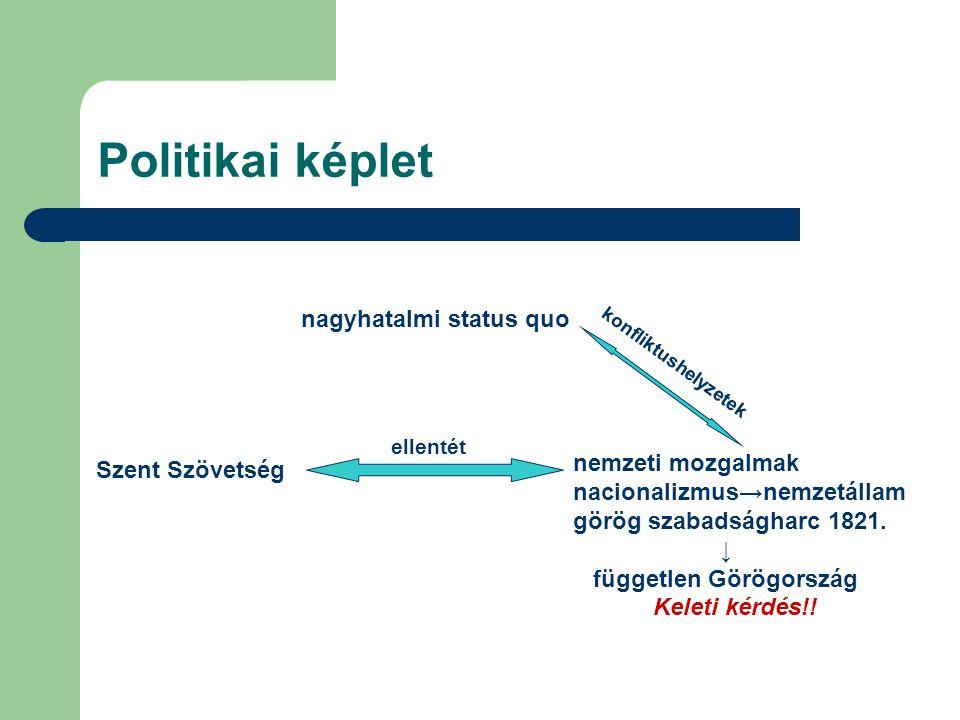 Politikai képlet nagyhatalmi status quo nemzeti mozgalmak
