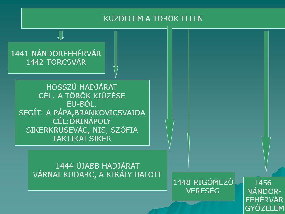 SEGÍT: A PÁPA,BRANKOVICSVAJDA CÉL:DRINÁPOLY SIKERKRUSEVÁC, NIS, SZÓFIA