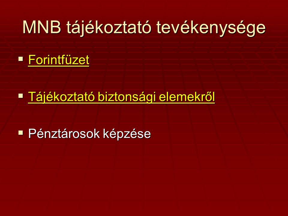 MNB tájékoztató tevékenysége