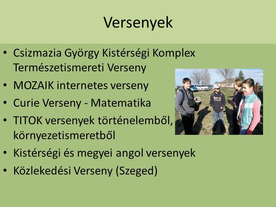 Versenyek Csizmazia György Kistérségi Komplex Természetismereti Verseny. MOZAIK internetes verseny.