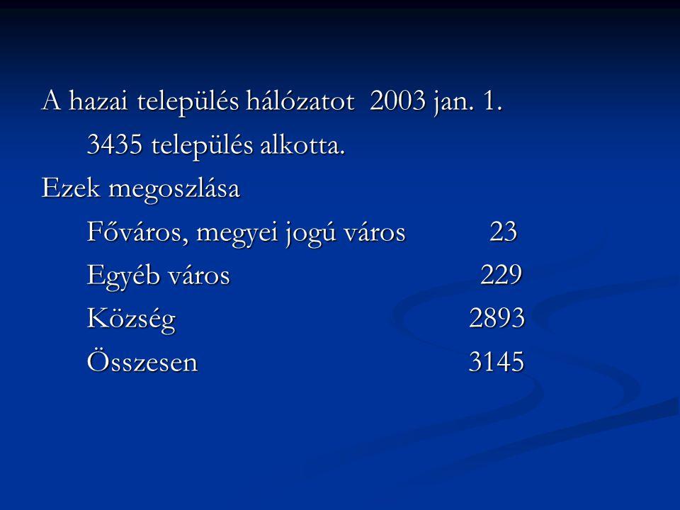 A hazai település hálózatot 2003 jan. 1.