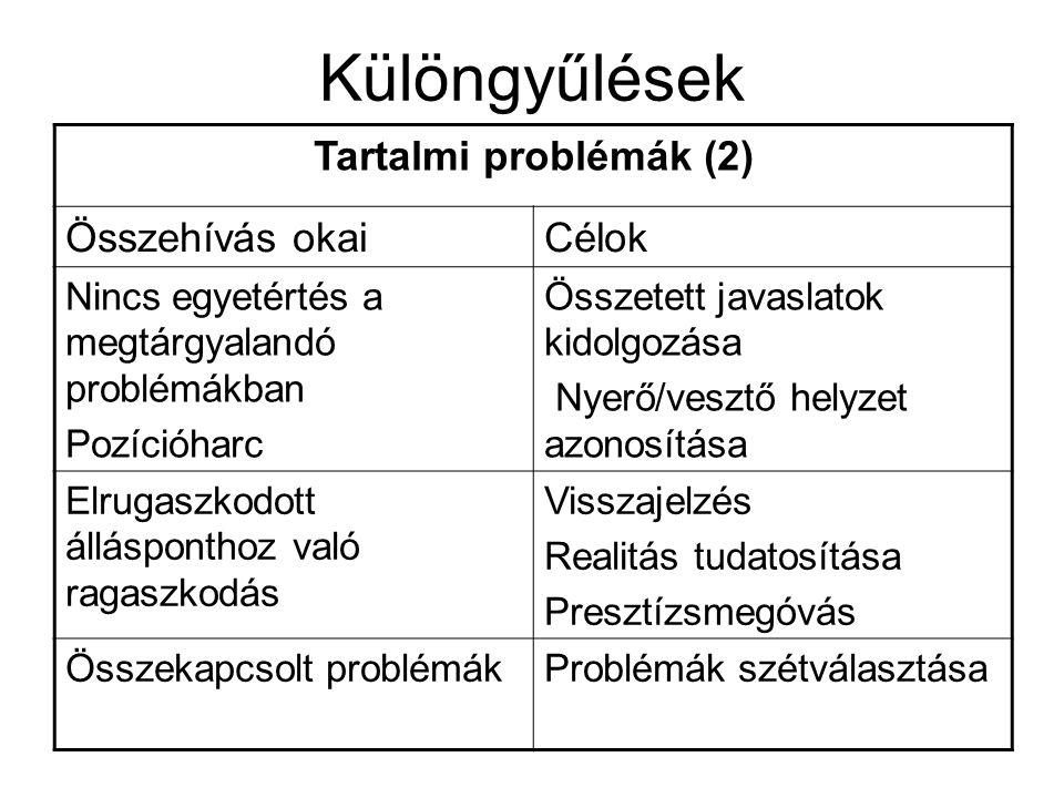 Különgyűlések Tartalmi problémák (2) Összehívás okai Célok