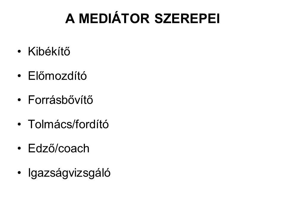 A MEDIÁTOR SZEREPEI Kibékítő Előmozdító Forrásbővítő Tolmács/fordító