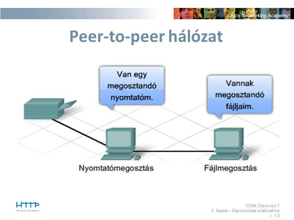 Peer-to-peer hálózat