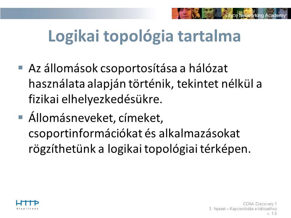Logikai topológia tartalma