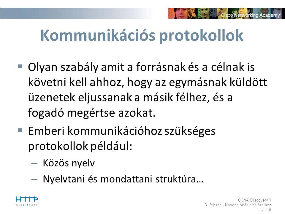Kommunikációs protokollok
